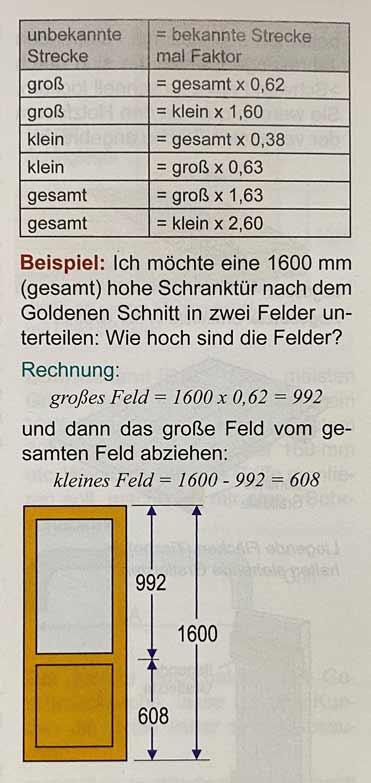aus «Holzis Handbuch für Schreiner»